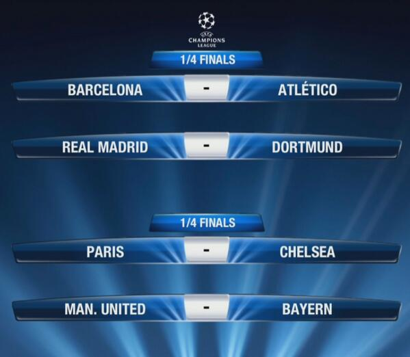 Analysis A Breakdown Of Uefa Champions League Quarterfinal Draw